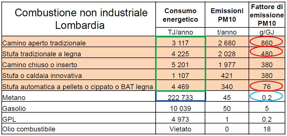 2a-fattori_emissione