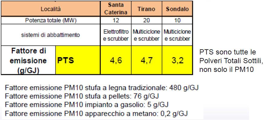 4a-emissioni_grandi_impianti