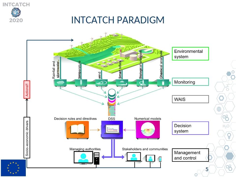 p5-Intcatch-Alessandro_tittonel-Presentazione AcquariaExpo -TCH