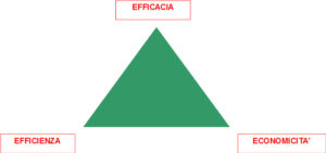 Franchini-1